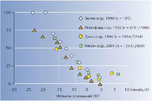 Стерофундин изотонический для чего капают при беременности